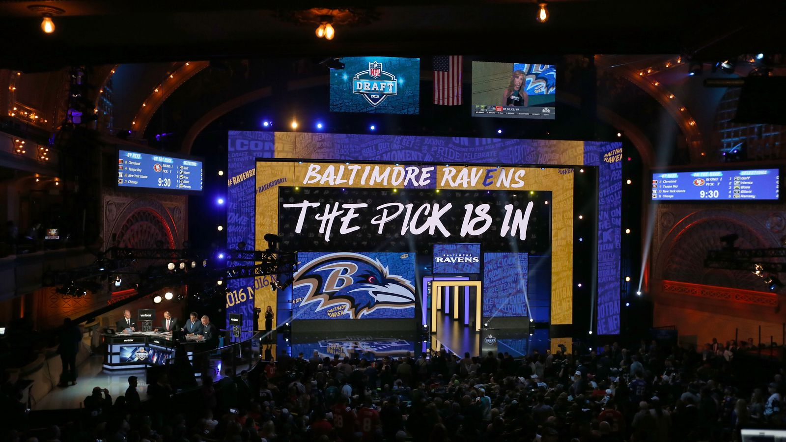 Baltimore Ravens NFL Draft 2019 Predictions